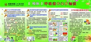 预防呼吸道传染病知识